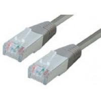 FTP Cat7 Netwerkkabel PIMF (patchkabel) 15 meter